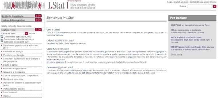 istat database