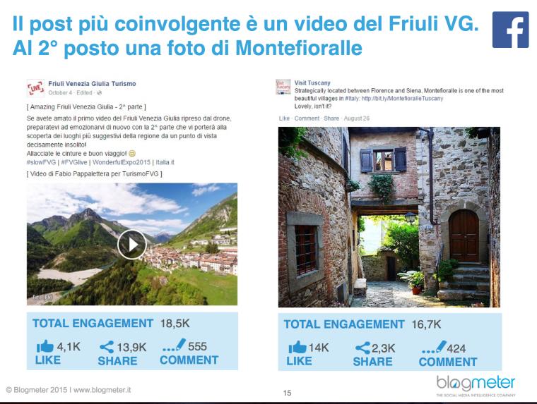 Su facebook post più coinvolgente Video Friuli