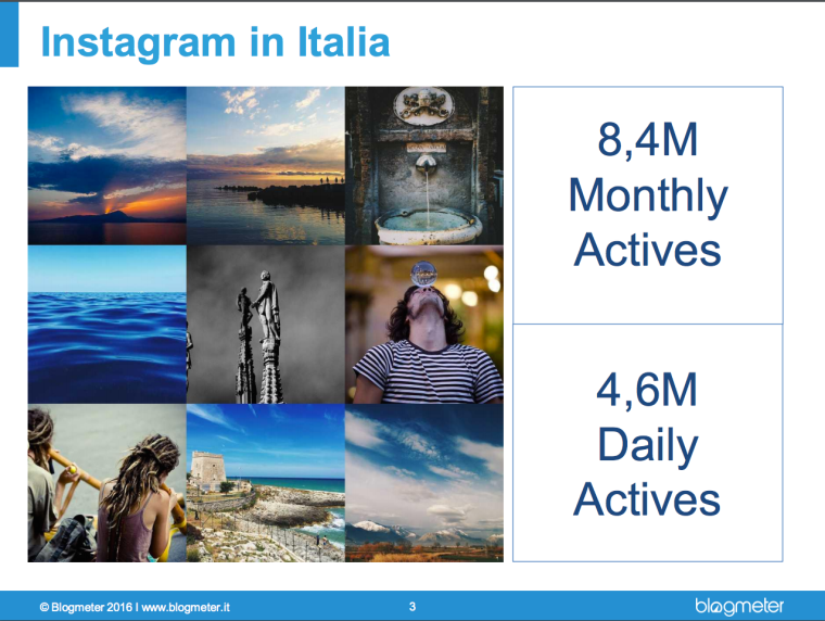 Instagram in Italia