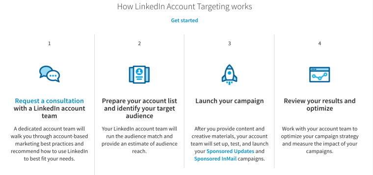 02 come funziona il targeting account di Linkedin