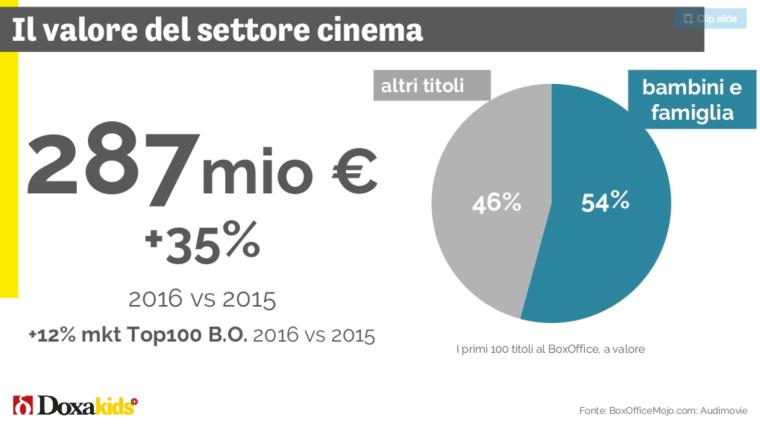 05 il settore cinema