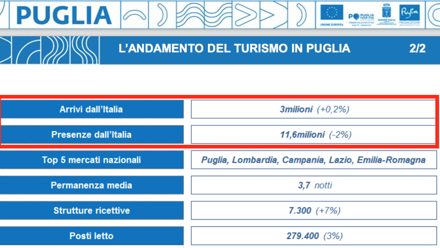 05 - arrivi dall'Italia negativi.png