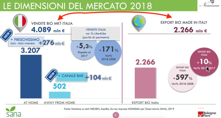 03 - dimensioni del mercato italia ed  estero.png