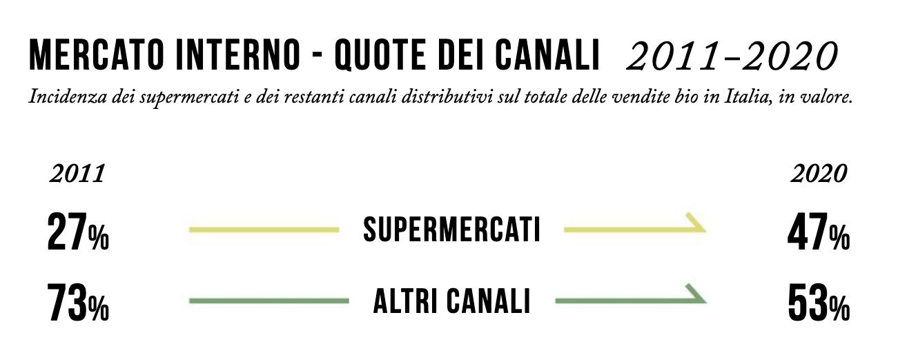 01 - leadership supermrcati
