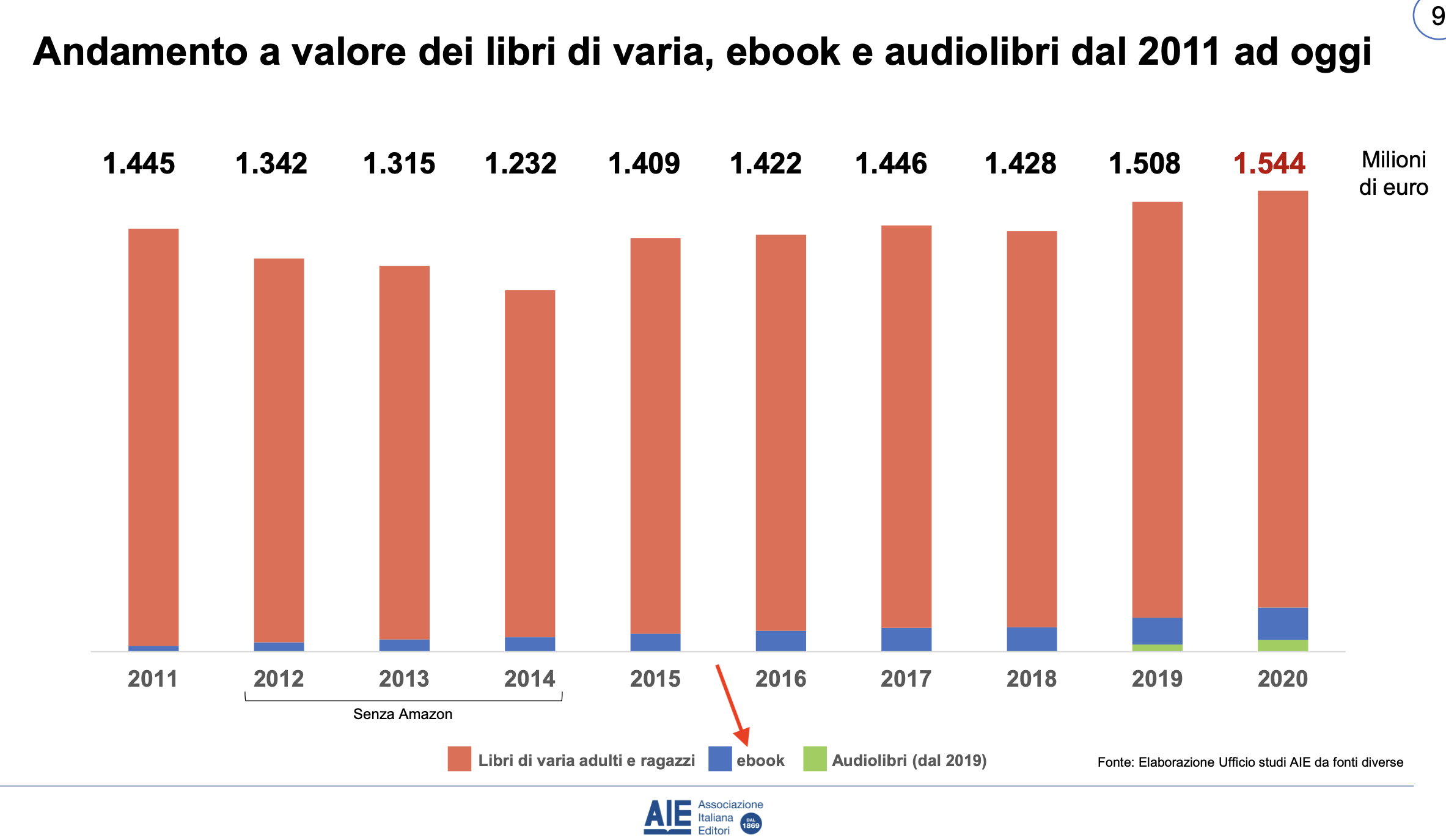 04 crescono gli ebook