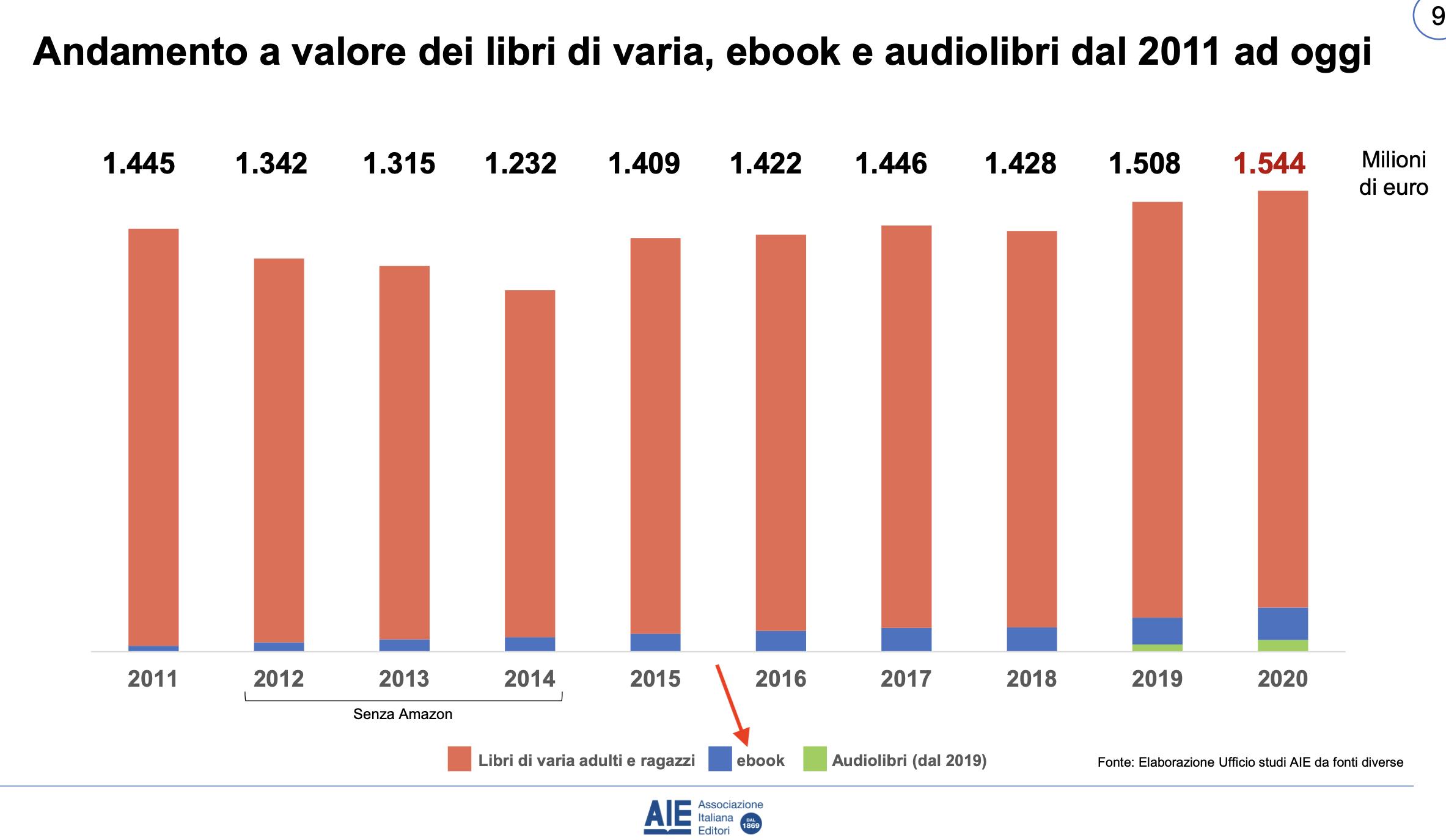 04 crescono gli ebook